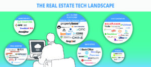 Real estate technology landscape 2020