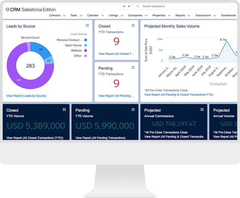 Propertybase Salesforce Edition monitor