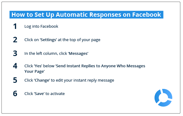 instructions for how to set up automatic responses on facebook