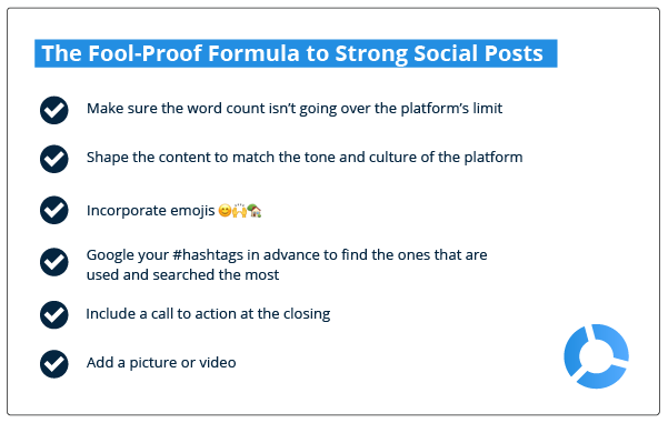template of anatomy of a great social media real estate post