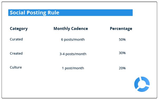 social media posting rule